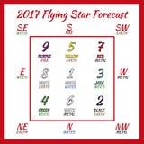 Fliegender Stern prognostizierte 2017 Stockbild
