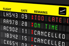 Flight delayed or cancelled display panel. In airport Stock Photo