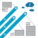 Flight Infographic Royalty Free Stock Image