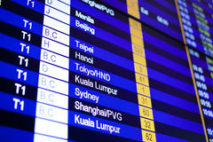 Flight information board in airport. Royalty Free Stock Photos