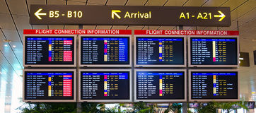Flight information panel. At the airport Royalty Free Stock Photo