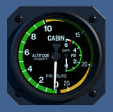 Flight Instruments - 2D - Cabin Pressure. Front view of aircraft cabin pressure levels indicator Stock Photography