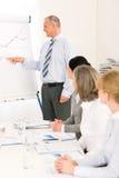 flip диаграммы бизнесмена давая представление пункта Стоковое фото RF