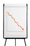 Flipchart - Performance down. Paper flip chart on easel showing downward performance Stock Photography