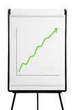 Flipchart - Performance up. A paper flip chart showing increased performance Royalty Free Stock Images