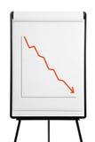 Flipchart - Prestaties neer Stock Fotografie