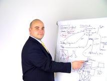flipchart prezentacji Zdjęcia Stock