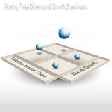 Floating 3D Growth Share Matrix Chart. An image of a floating 3d growth share matrix chart Royalty Free Stock Photos