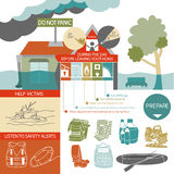 A flood occurs. This infographic is about how to act when a flood occurs Stock Photography