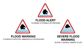 Flood warning signs Stock Images