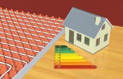 Floor heating system Royalty Free Stock Photos