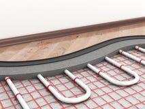 Floor heating system. Stock Image