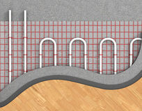 Floor heating system. Royalty Free Stock Images