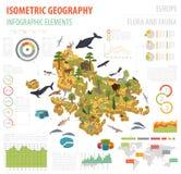 A flora 3d europeia isométrica e a fauna traçam elementos do construtor ilustração do vetor