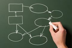 Flow chart. Hand draws flow chart on a blackboard Stock Images