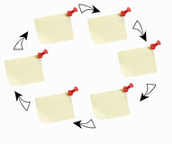 Flow chart. Sticky note circle - illustrating a flow chart Royalty Free Stock Photos