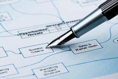 Flow chart. Pen and business flow chart Royalty Free Stock Photo