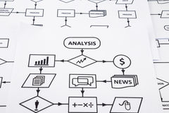 Flow chart of analysis information system Stock Images