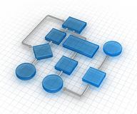 Flow chart. This is a computer generated and 3d rendered image Royalty Free Stock Photo