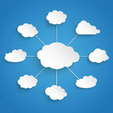 Flow Chart Connected Clouds Blue Sky. Paper clouds on the blue background Royalty Free Stock Image