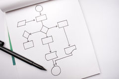 Flow chart on notepad Royalty Free Stock Photography