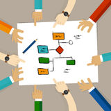 Flow chart process decision making team work on paper looking into business concept of planning hands pointing. Collaboration group in office vector Royalty Free Stock Photography