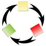 Flow diagram Royalty Free Stock Photography