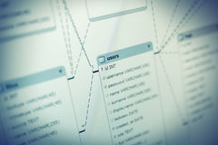 Flow diagram of content management system. Flow chart of a control panel of a web site Royalty Free Stock Photography
