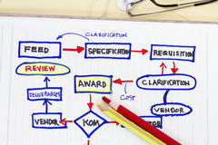 Flow of engineering documents Stock Photo