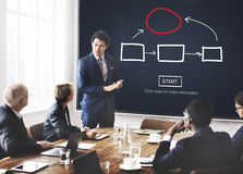 Flowchart Corporate Management Process Concept Stock Photography