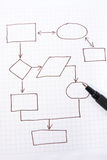 Flowchart diagram Stock Photography