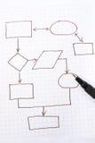 Flowchart diagram Fotografia Stock