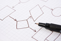 Flowchart diagram. Hand drawn flowchart diagram on a sheet of paper with black pen Royalty Free Stock Images