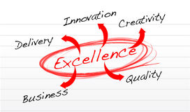 Flowchart of excellence - leadership concept. Illustration design Stock Image