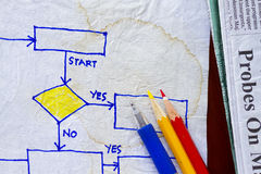 Flowchart. Flow chart sketch on the napkin abstract Royalty Free Stock Images