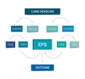 Flowchart scheme. Infographics chart element. Royalty Free Stock Photo