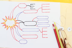 Flowchart set. Flow chart set sketch in white background Royalty Free Stock Photos