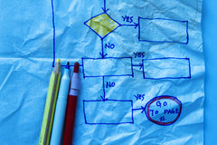 Flowchart sketch in a napkin Royalty Free Stock Images