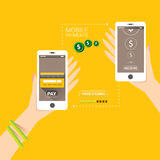 Flsmartphone processing of mobile payments Royalty Free Stock Image