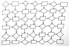 flußdiagramm Lizenzfreie Stockbilder