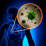 Flu / Cold Virus Royalty Free Stock Images
