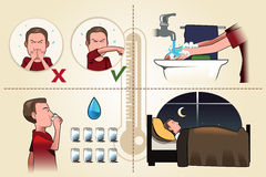 Flu pamphlet. A vector illustration of correct ways to avoid spreading germs for flu pamphlet Stock Image