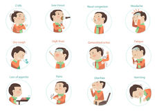 Flu symptoms. (influenza)kids Character sets. s illustrations vector illustration