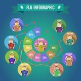 Flu Symptoms Infographics Stock Photo
