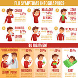 Flu Symptoms And Treatment Infographics Banner Stock Image