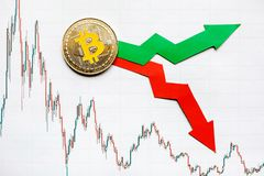 Fluctuations and forecasting of exchange rates of virtual money bitcoin. Red and green arrows with golden Bitcoin ladder on paper stock image