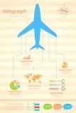 Flugzeug in der Reise Infograph Lizenzfreie Stockfotos