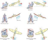 Flugzeugmanövrieren stock abbildung