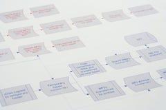 Flujo de proceso Imágenes de archivo libres de regalías
