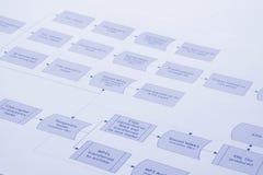 Flujo de proceso Fotografía de archivo